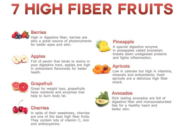 fruit salsa high fiber fruits
