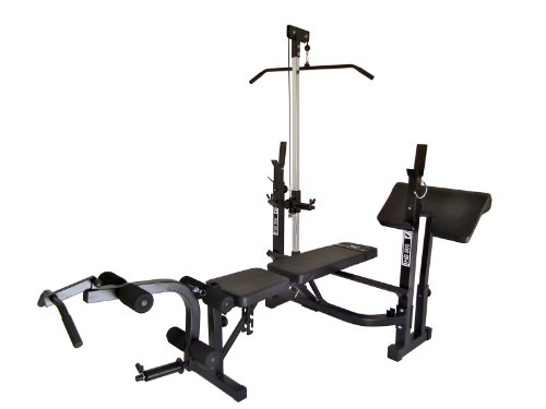 Best home gym under